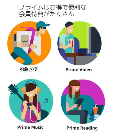 amazonプライムのお得なプロモーション