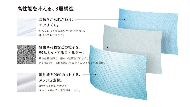 エアリズムマスクが高機能な理由は3層構造