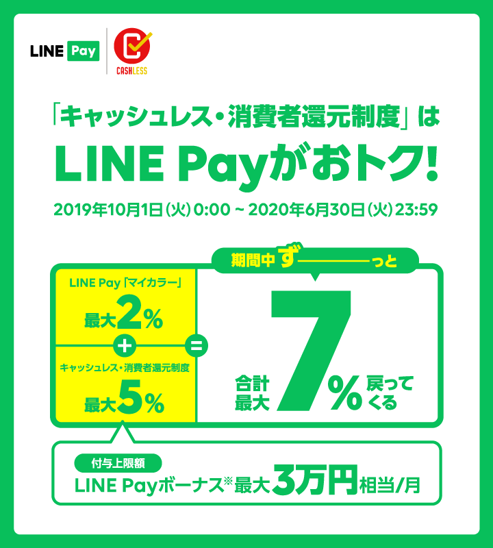 LINE PAY キャッシュレスポイント還元