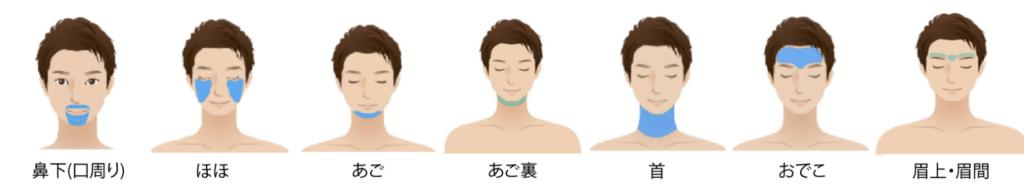 ヒゲ部位のセルフメンズ脱毛